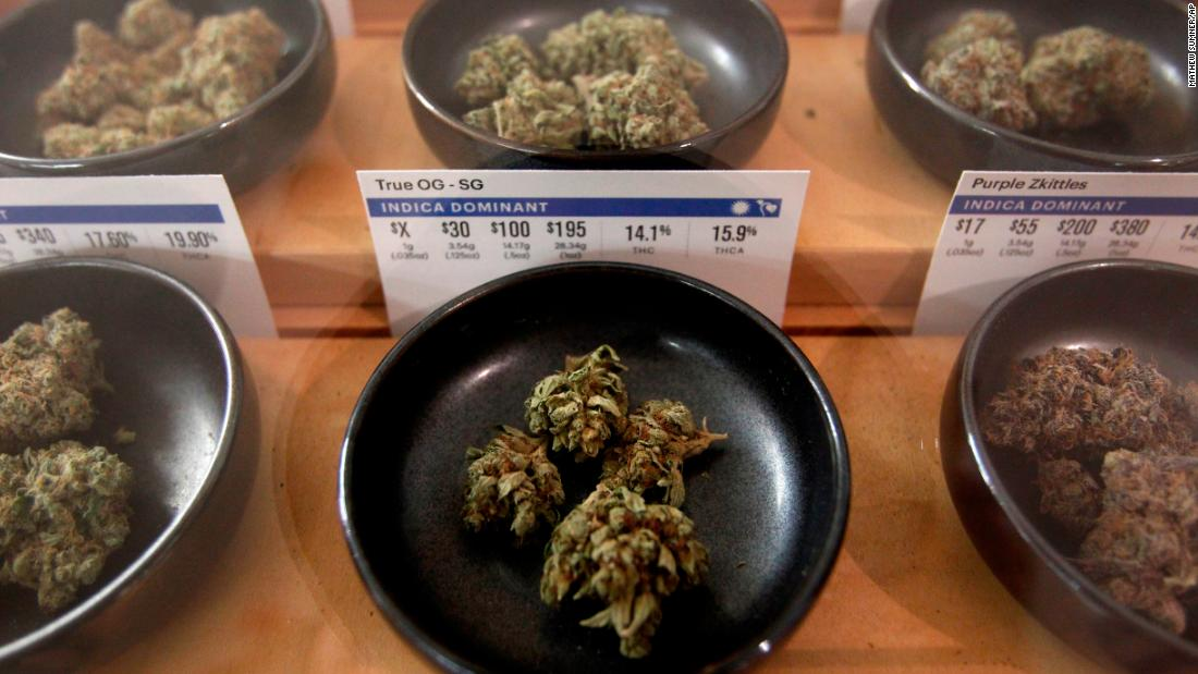 Marijuana legalization by the numbers